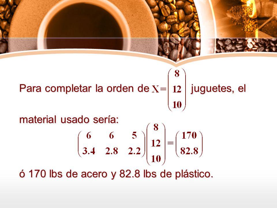 Para completar la orden de juguetes, el material usado sería: ó 170 lbs de acero y 82.8 lbs de plástico.