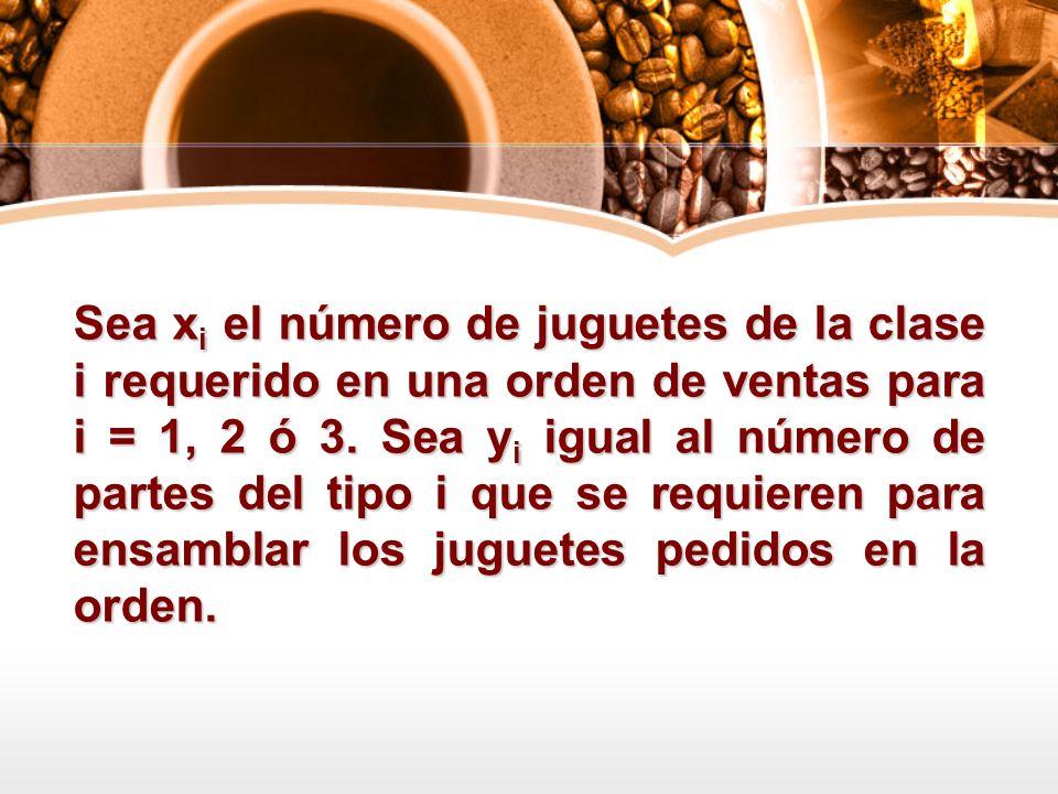 Sea x i el número de juguetes de la clase i requerido en una orden de ventas para i = 1, 2 ó 3. Sea y i igual al número de partes del tipo i que se re