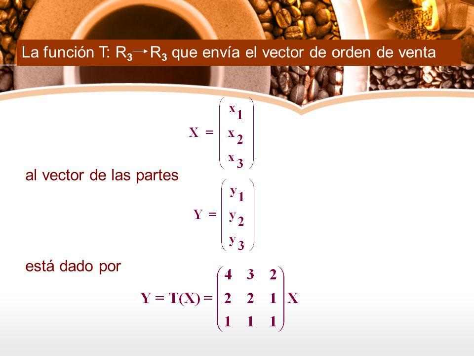 al vector de las partes está dado por La función T: R 3 R 3 que envía el vector de orden de venta