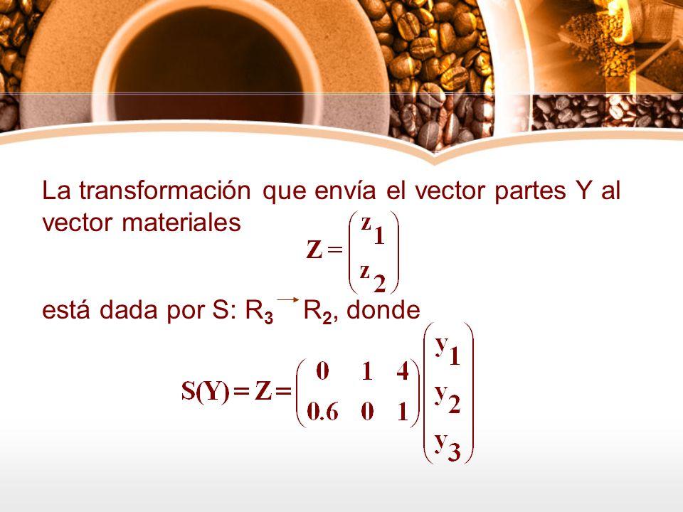 La transformación que envía el vector partes Y al vector materiales está dada por S: R 3 R 2, donde