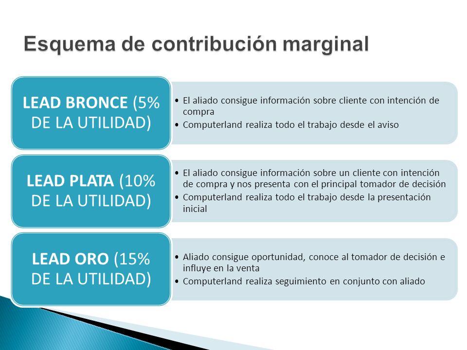 El aliado consigue información sobre cliente con intención de compra Computerland realiza todo el trabajo desde el aviso LEAD BRONCE (5% DE LA UTILIDA