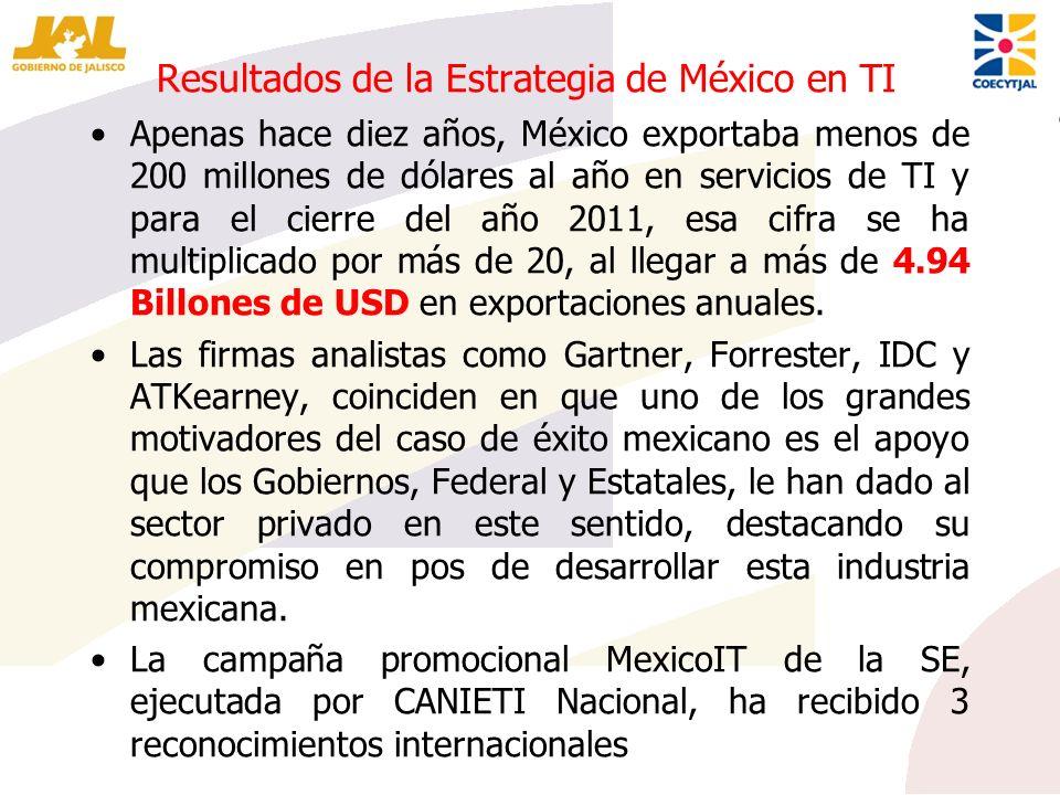 Resultados de la Estrategia de México en TI Apenas hace diez años, México exportaba menos de 200 millones de dólares al año en servicios de TI y para