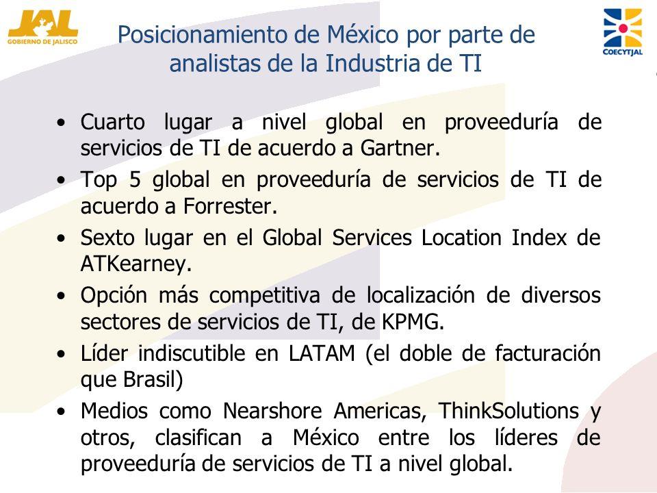 Posicionamiento de México por parte de analistas de la Industria de TI Cuarto lugar a nivel global en proveeduría de servicios de TI de acuerdo a Gart