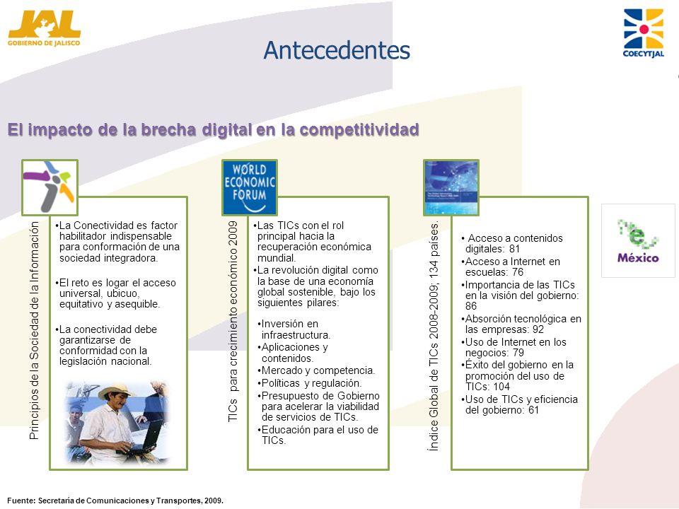 Antecedentes El impacto de la brecha digital en la competitividad Fuente: Secretaría de Comunicaciones y Transportes, 2009.