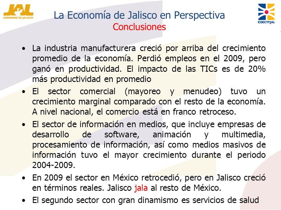 La Economía de Jalisco en Perspectiva Conclusiones La industria manufacturera creció por arriba del crecimiento promedio de la economía. Perdió empleo