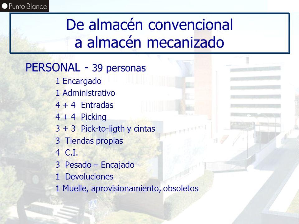 Enero06 De almacén convencional a almacén mecanizado PERSONAL - 39 personas 1 Encargado 1 Administrativo 4 + 4 Entradas 4 + 4 Picking 3 + 3 Pick-to-li