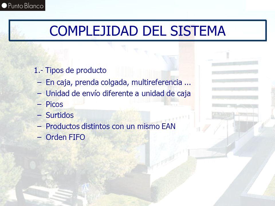 Enero06 COMPLEJIDAD DEL SISTEMA 1.- Tipos de producto –En caja, prenda colgada, multireferencia... –Unidad de envío diferente a unidad de caja –Picos