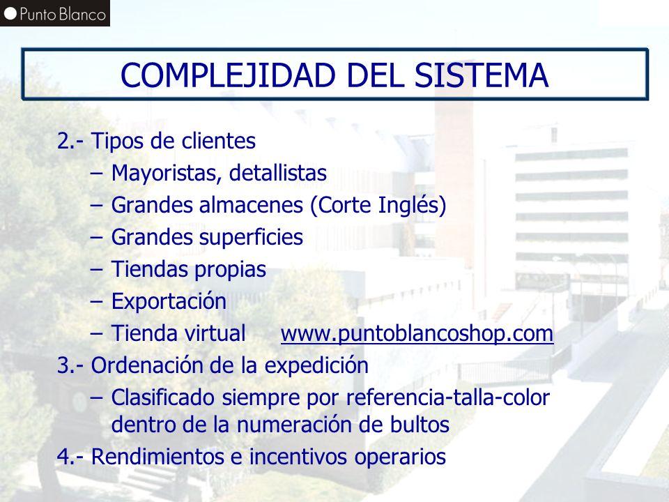 COMPLEJIDAD DEL SISTEMA 2.- Tipos de clientes –Mayoristas, detallistas –Grandes almacenes (Corte Inglés) –Grandes superficies –Tiendas propias –Export