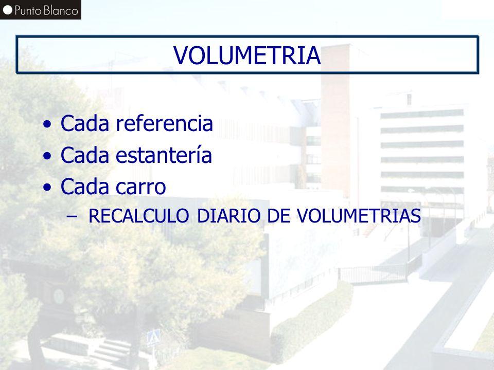 Enero06 VOLUMETRIA Cada referencia Cada estantería Cada carro – RECALCULO DIARIO DE VOLUMETRIAS