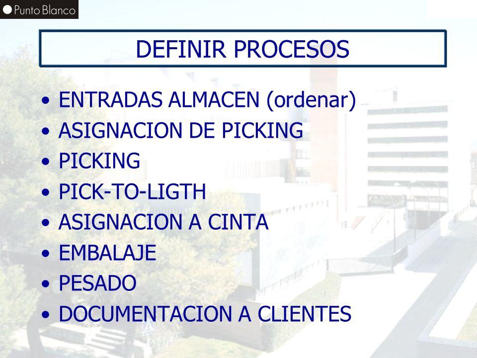 Enero06 DEFINIR PROCESOS ENTRADAS ALMACEN (ordenar) ASIGNACION DE PICKING PICKING PICK-TO-LIGTH ASIGNACION A CINTA EMBALAJE PESADO DOCUMENTACION A CLI