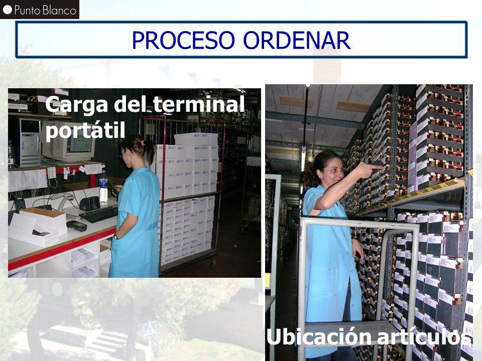 Enero06 PROCESO ORDENAR Carga del terminal portátil Ubicación artículos