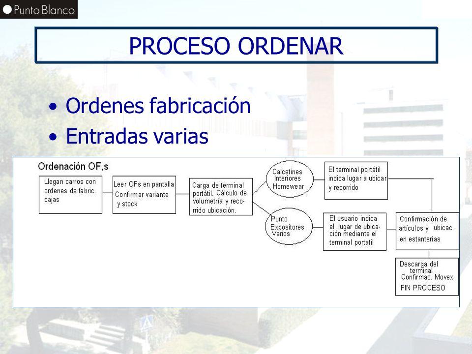 Enero06 PROCESO ORDENAR Ordenes fabricación Entradas varias