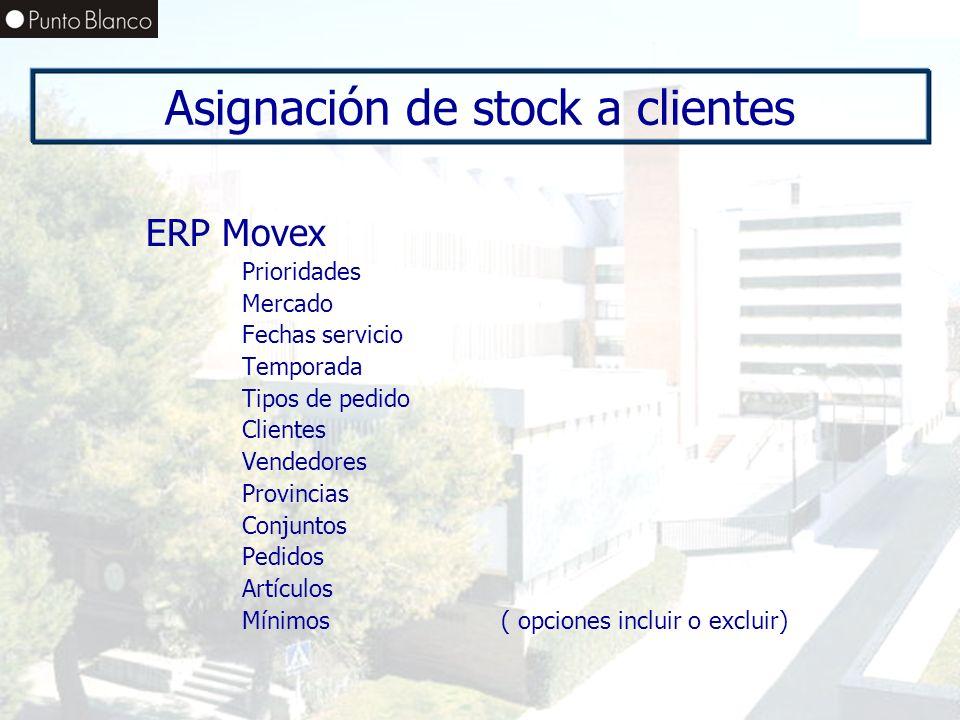 Asignación de stock a clientes ERP Movex Prioridades Mercado Fechas servicio Temporada Tipos de pedido Clientes Vendedores Provincias Conjuntos Pedido