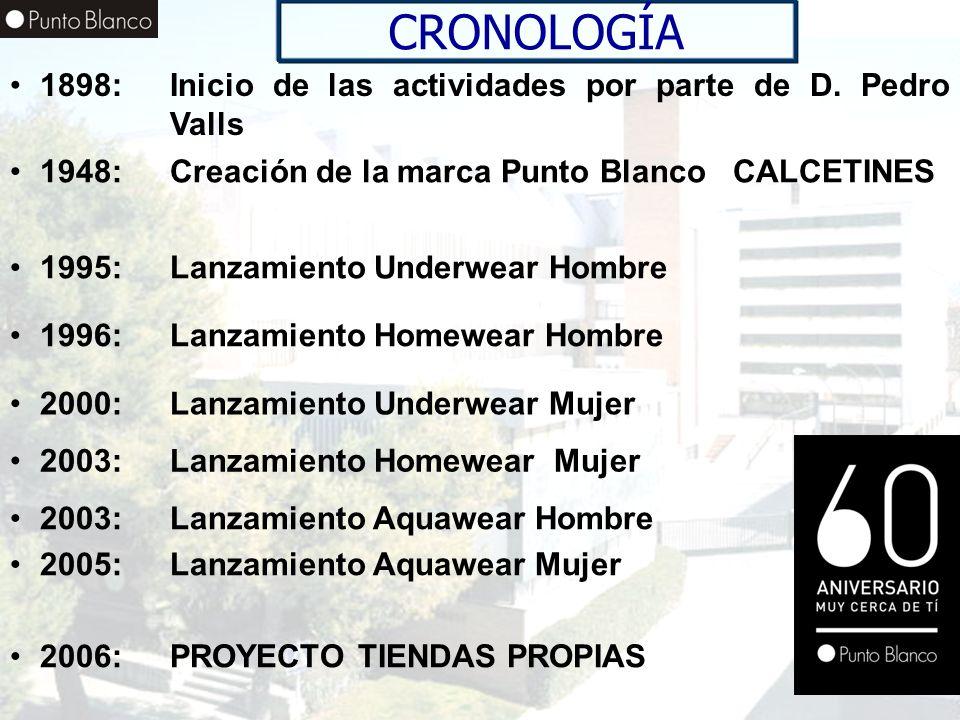 Enero06 CRONOLOGÍA 1898:Inicio de las actividades por parte de D. Pedro Valls 1948:Creación de la marca Punto Blanco CALCETINES 1995:Lanzamiento Under