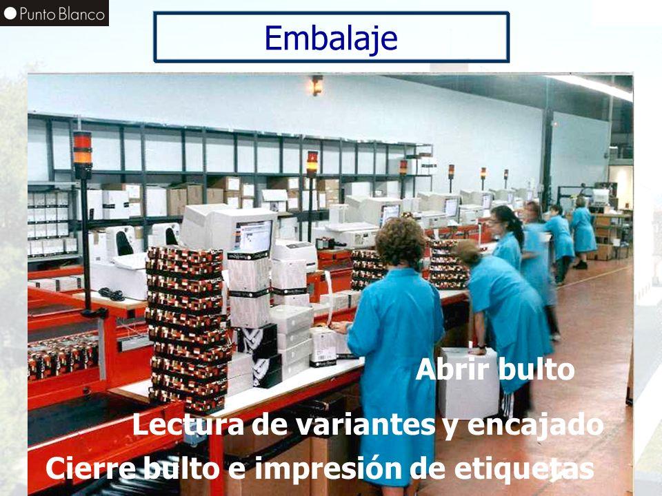 Enero06 Embalaje Abrir bulto Lectura de variantes y encajado Cierre bulto e impresión de etiquetas