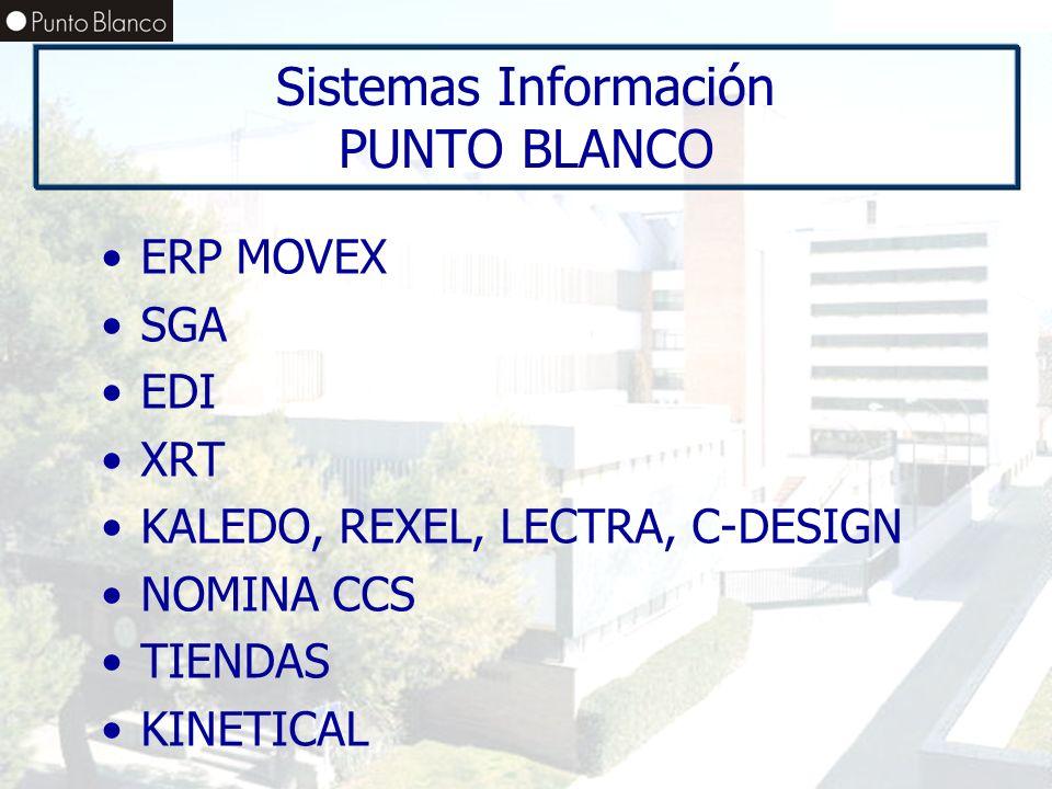 Enero06 Sistemas Información PUNTO BLANCO ERP MOVEX SGA EDI XRT KALEDO, REXEL, LECTRA, C-DESIGN NOMINA CCS TIENDAS KINETICAL