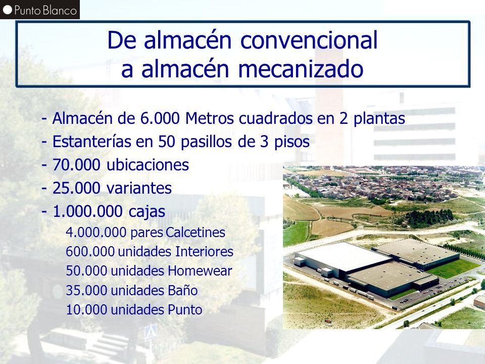 Enero06 De almacén convencional a almacén mecanizado - Almacén de 6.000 Metros cuadrados en 2 plantas - Estanterías en 50 pasillos de 3 pisos - 70.000