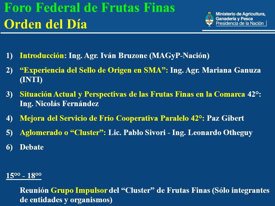 2 1)Introducción: Ing. Agr. Iván Bruzone (MAGyP-Nación) 2)Experiencia del Sello de Origen en SMA: Ing. Agr. Mariana Ganuza (INTI) 3)Situación Actual y