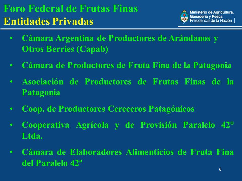 6 Cámara Argentina de Productores de Arándanos y Otros Berries (Capab) Cámara de Productores de Fruta Fina de la Patagonia Asociación de Productores d