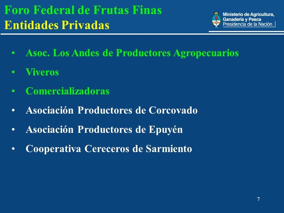 7 Asoc. Los Andes de Productores Agropecuarios Viveros Comercializadoras Asociación Productores de Corcovado Asociación Productores de Epuyén Cooperat