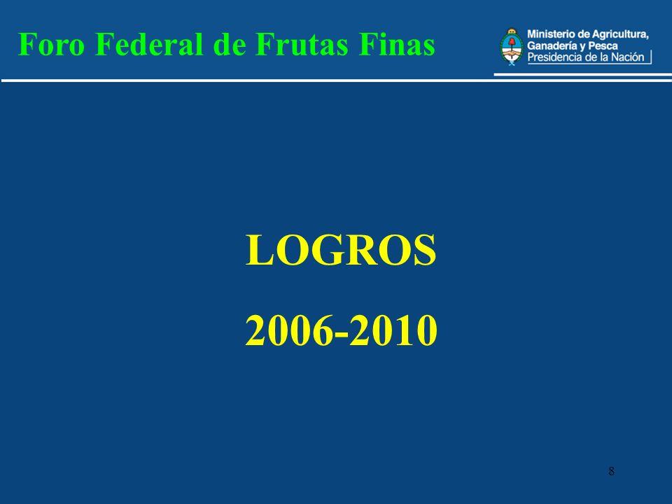8 LOGROS 2006-2010 Foro Federal de Frutas Finas