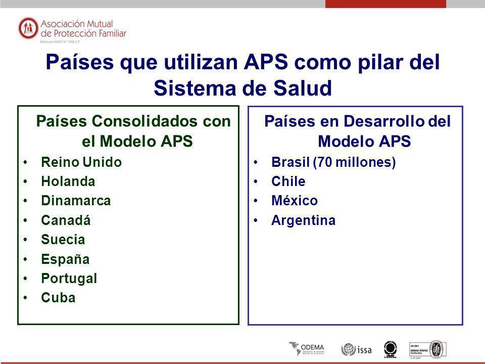 Países que utilizan APS como pilar del Sistema de Salud Países Consolidados con el Modelo APS Reino Unido Holanda Dinamarca Canadá Suecia España Portugal Cuba Países en Desarrollo del Modelo APS Brasil (70 millones) Chile México Argentina
