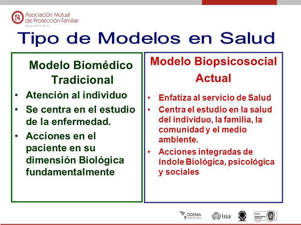 Modelo Biomédico Tradicional Atención al individuo Se centra en el estudio de la enfermedad. Acciones en el paciente en su dimensión Biológica fundame