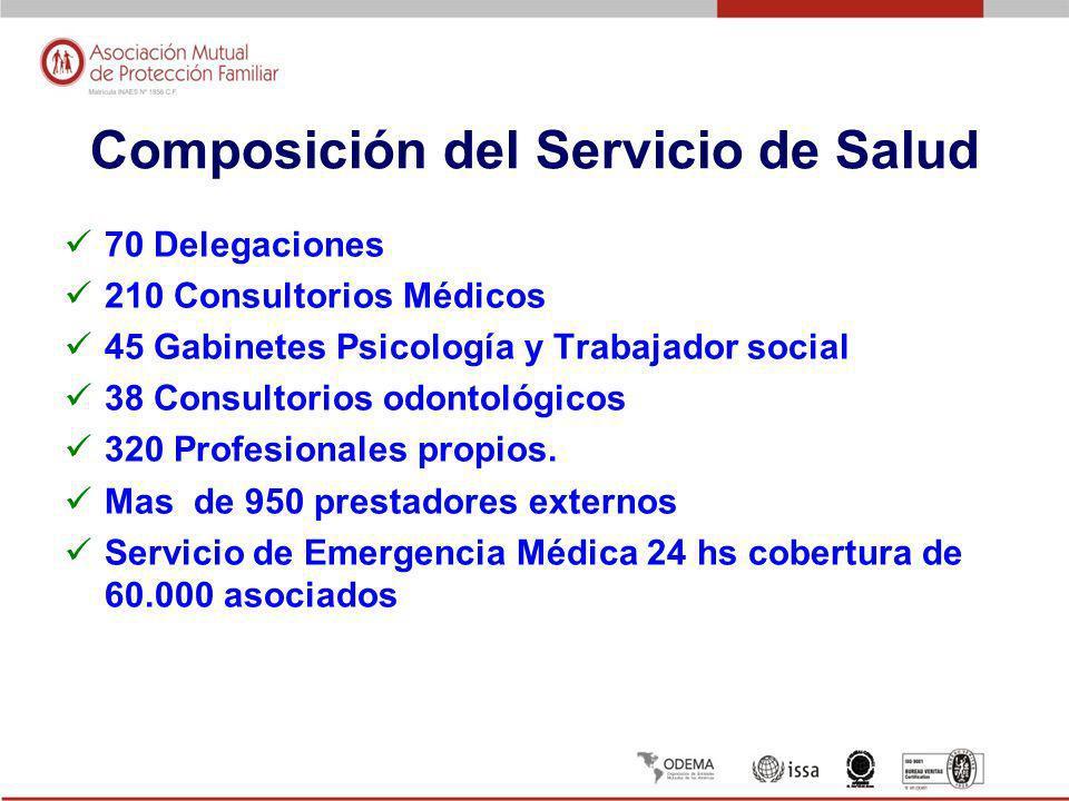 Composición del Servicio de Salud 70 Delegaciones 210 Consultorios Médicos 45 Gabinetes Psicología y Trabajador social 38 Consultorios odontológicos 320 Profesionales propios.