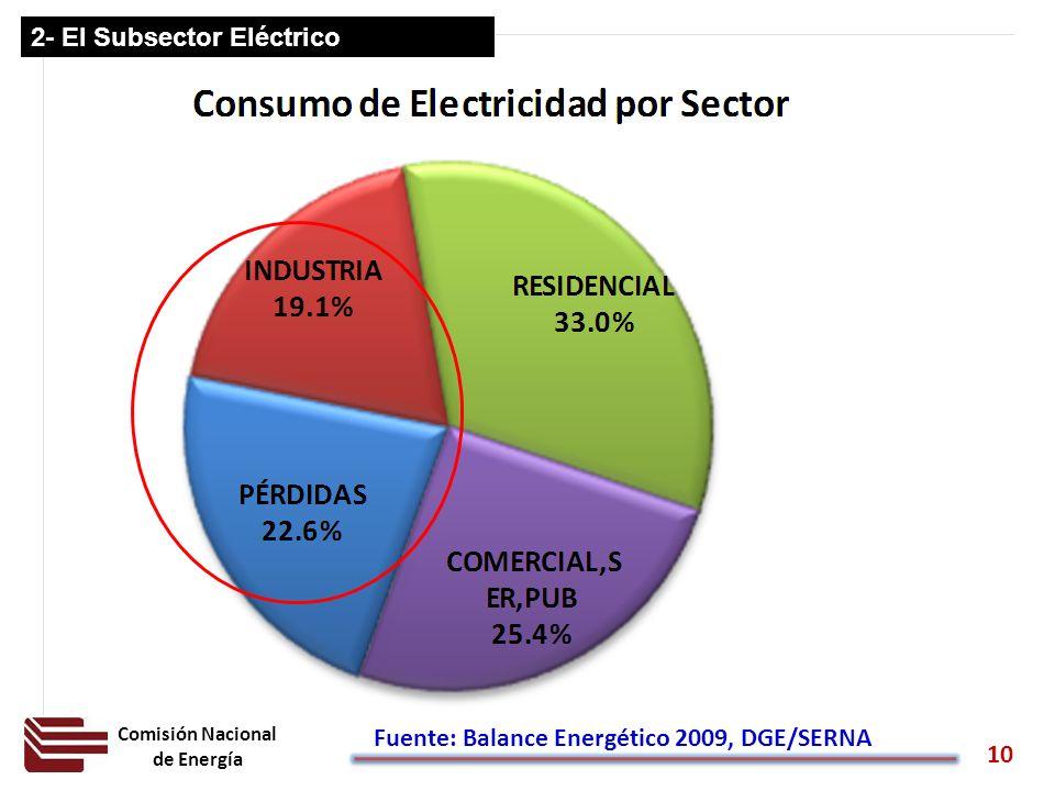 Comisión Nacional de Energía 10 Fuente: Balance Energético 2009, DGE/SERNA 2- El Subsector Eléctrico