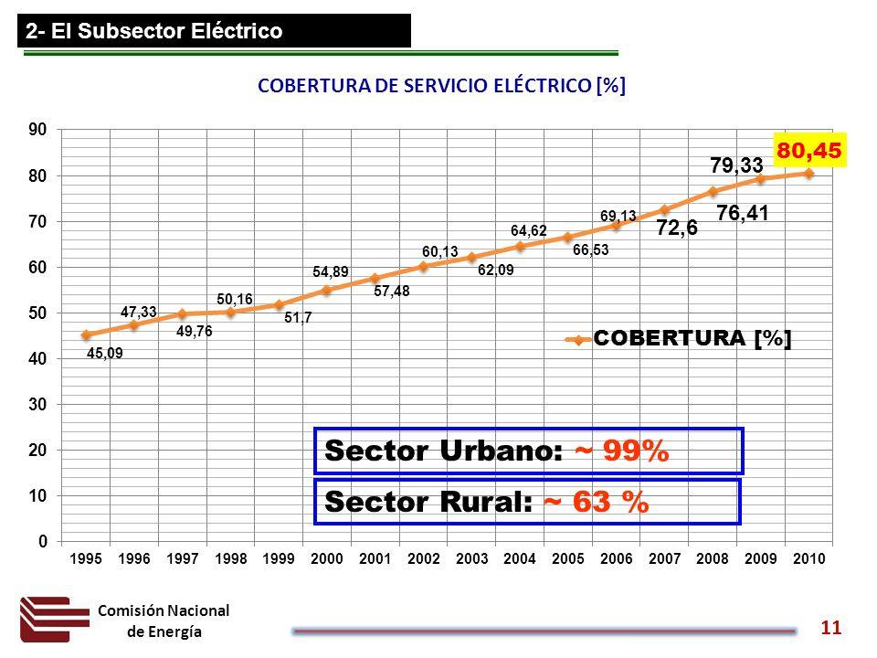 Comisión Nacional de Energía 11 2- El Subsector Eléctrico