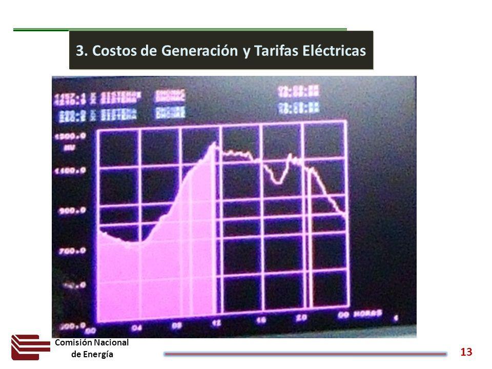 Comisión Nacional de Energía 13 3. Costos de Generación y Tarifas Eléctricas