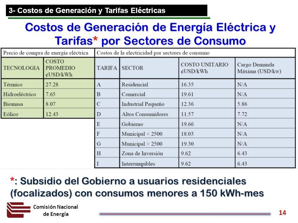 Comisión Nacional de Energía 14 3- Costos de Generación y Tarifas Eléctricas Costos de Generación de Energía Eléctrica y Tarifas* por Sectores de Cons