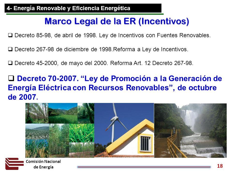 Comisión Nacional de Energía 18 4- Energía Renovable y Eficiencia Energética Decreto 85-98, de abril de 1998. Ley de Incentivos con Fuentes Renovables