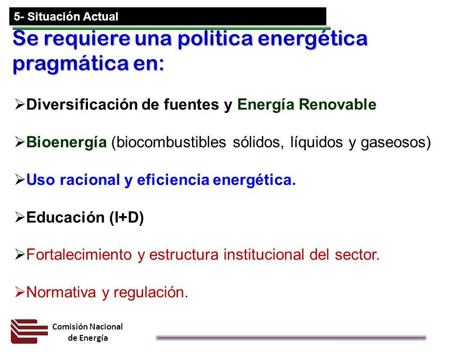Comisión Nacional de Energía 5- Situación Actual Se requiere una politica energética pragmática en: Diversificación de fuentes y Energía Renovable Bio