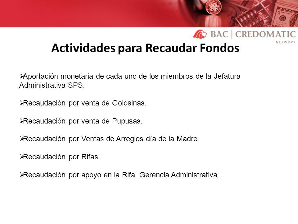 Actividades para Recaudar Fondos Aportación monetaria de cada uno de los miembros de la Jefatura Administrativa SPS. Recaudación por venta de Golosina