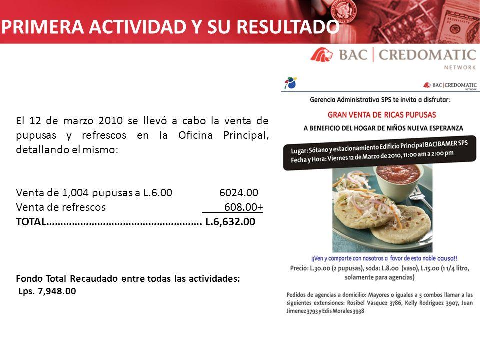 El 12 de marzo 2010 se llevó a cabo la venta de pupusas y refrescos en la Oficina Principal, detallando el mismo: Venta de 1,004 pupusas a L.6.00 6024