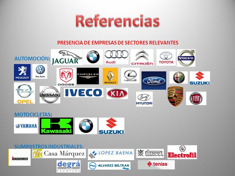 PRESENCIA DE EMPRESAS DE SECTORES RELEVANTES AUTOMOCIÓN: MOTOCICLETAS: SUMINISTROS INDUSTRIALES: