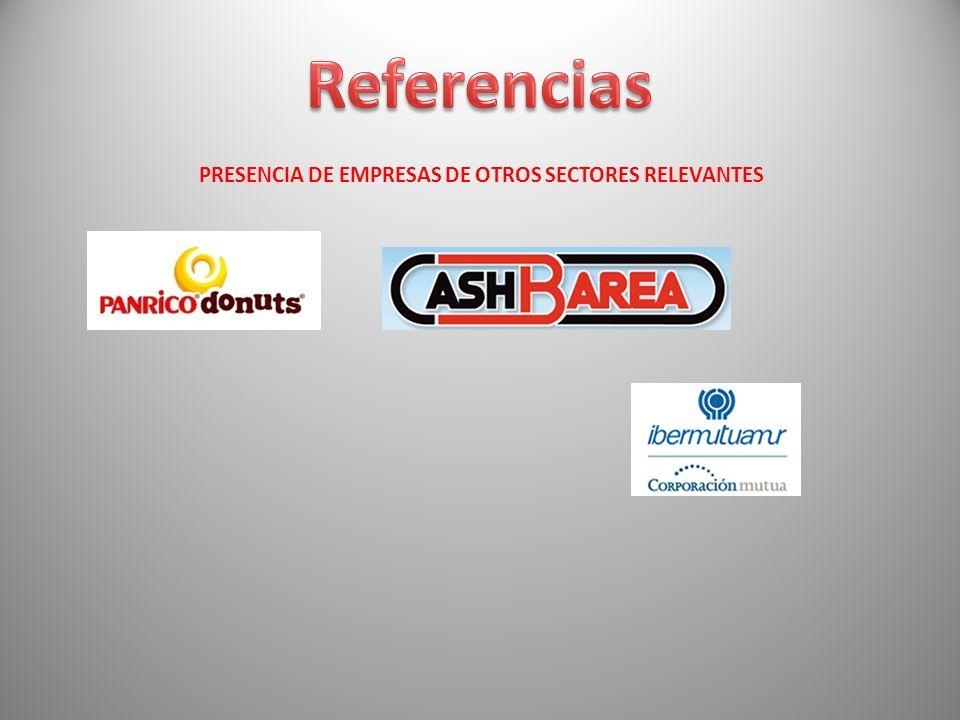 PRESENCIA DE EMPRESAS DE OTROS SECTORES RELEVANTES