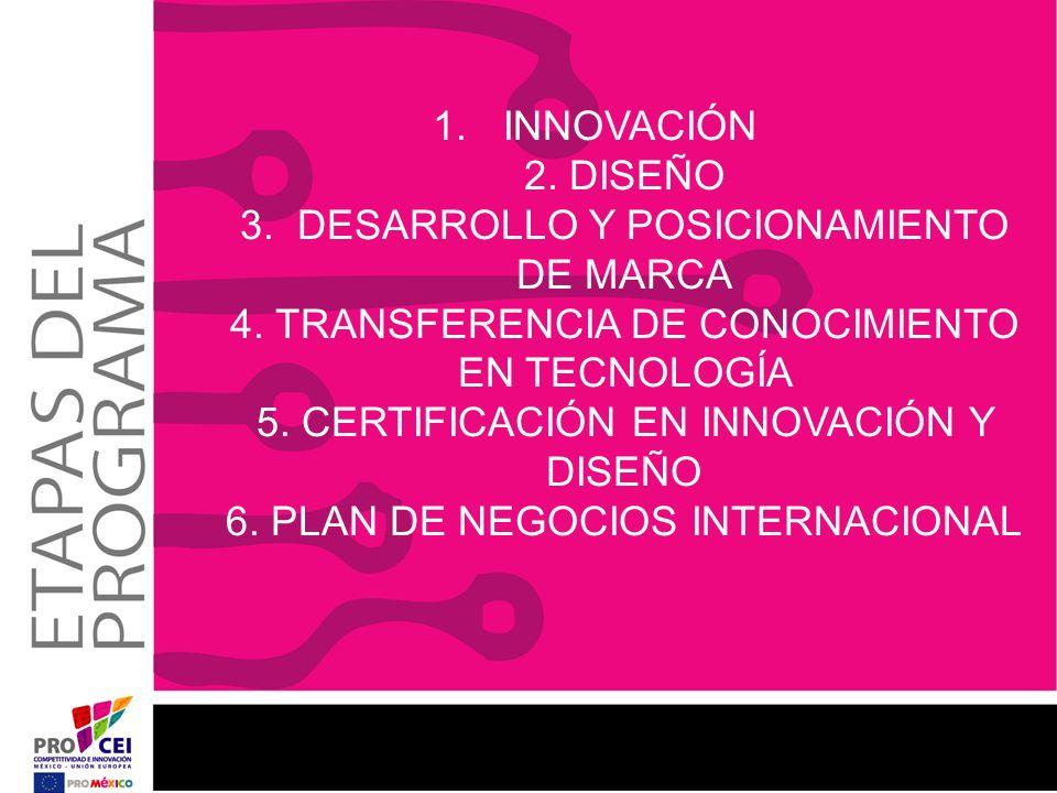 1. INNOVACIÓN 2. DISEÑO 3. DESARROLLO Y POSICIONAMIENTO DE MARCA 4. TRANSFERENCIA DE CONOCIMIENTO EN TECNOLOGÍA 5. CERTIFICACIÓN EN INNOVACIÓN Y DISEÑ