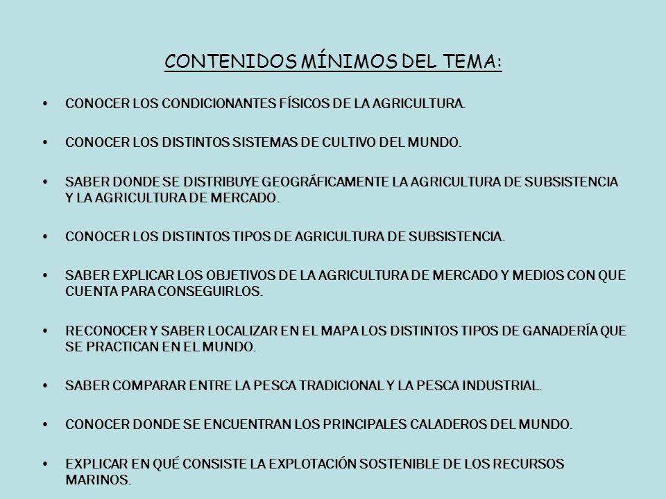 CONTENIDOS MÍNIMOS DEL TEMA: CONOCER LOS CONDICIONANTES FÍSICOS DE LA AGRICULTURA.