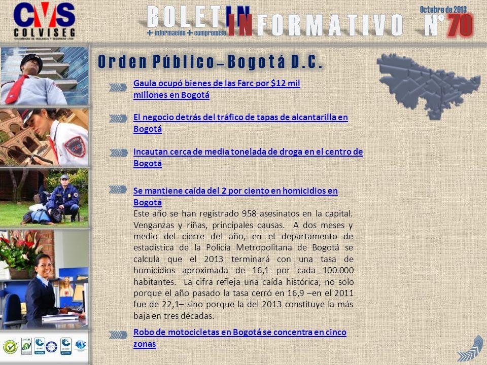 Octubre de 2013 + información + compromiso Gaula ocupó bienes de las Farc por $12 mil millones en Bogotá El negocio detrás del tráfico de tapas de alcantarilla en Bogotá Se mantiene caída del 2 por ciento en homicidios en Bogotá Este año se han registrado 958 asesinatos en la capital.