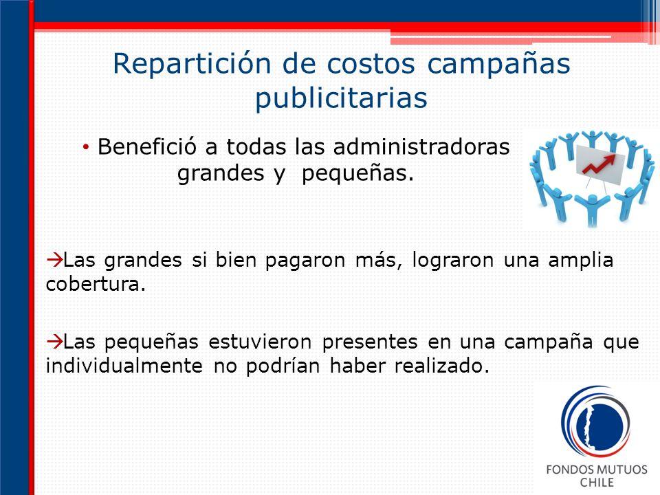 Repartición de costos campañas publicitarias Las grandes si bien pagaron más, lograron una amplia cobertura.