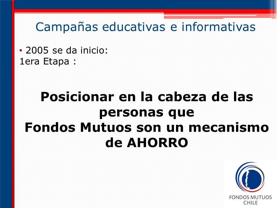 Campañas educativas e informativas 2005 se da inicio: 1era Etapa : Posicionar en la cabeza de las personas que Fondos Mutuos son un mecanismo de AHORRO