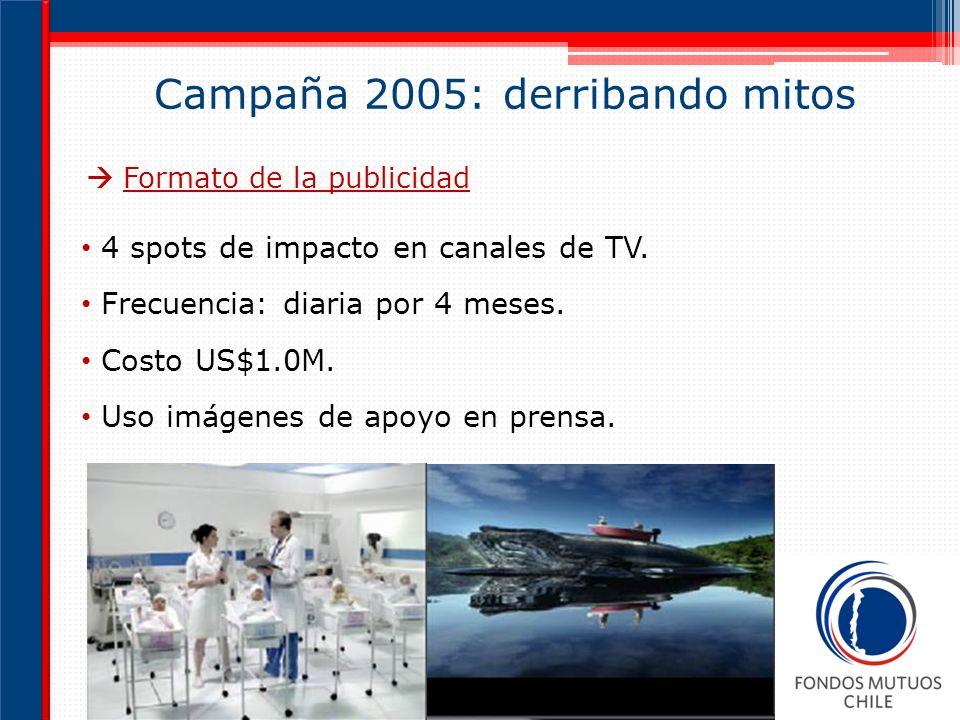 Formato de la publicidad Campaña 2005: derribando mitos 4 spots de impacto en canales de TV.