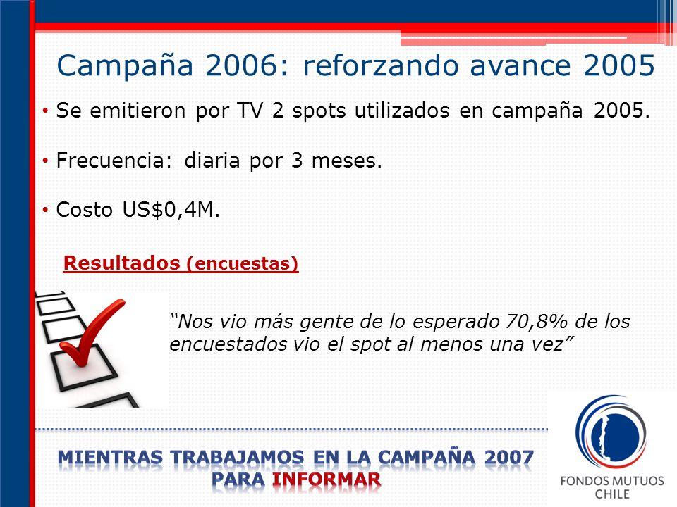 Campaña 2006: reforzando avance 2005 Se emitieron por TV 2 spots utilizados en campaña 2005.