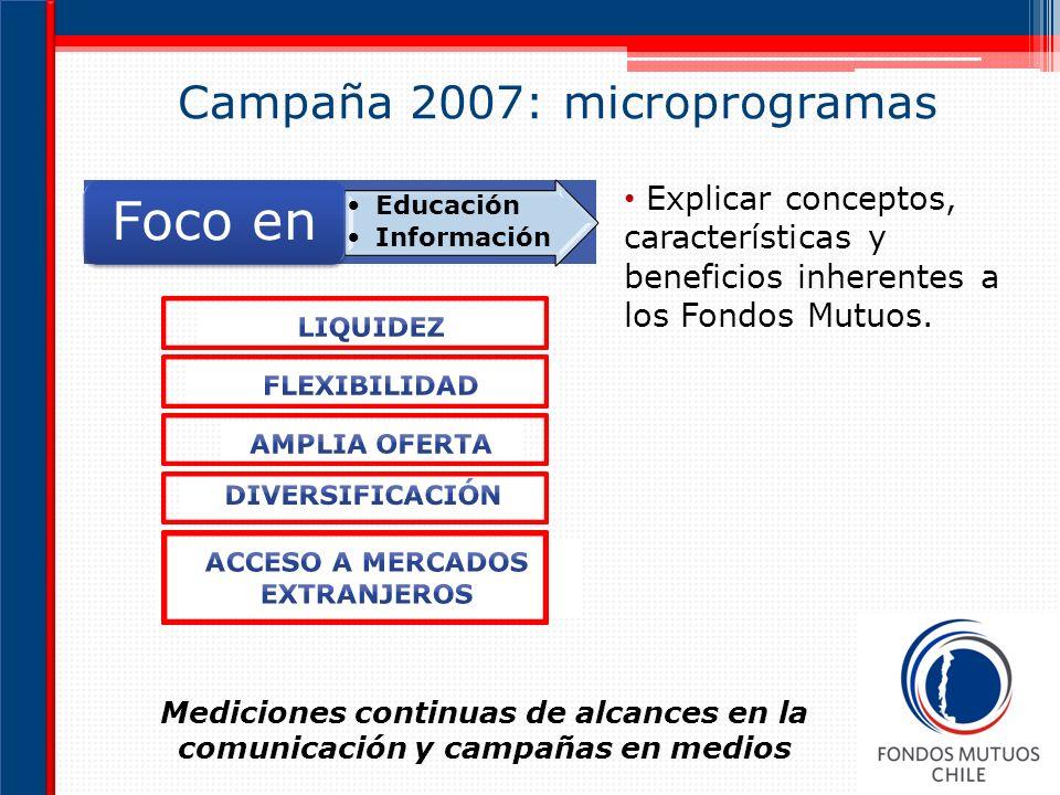 Campaña 2007: microprogramas Explicar conceptos, características y beneficios inherentes a los Fondos Mutuos.