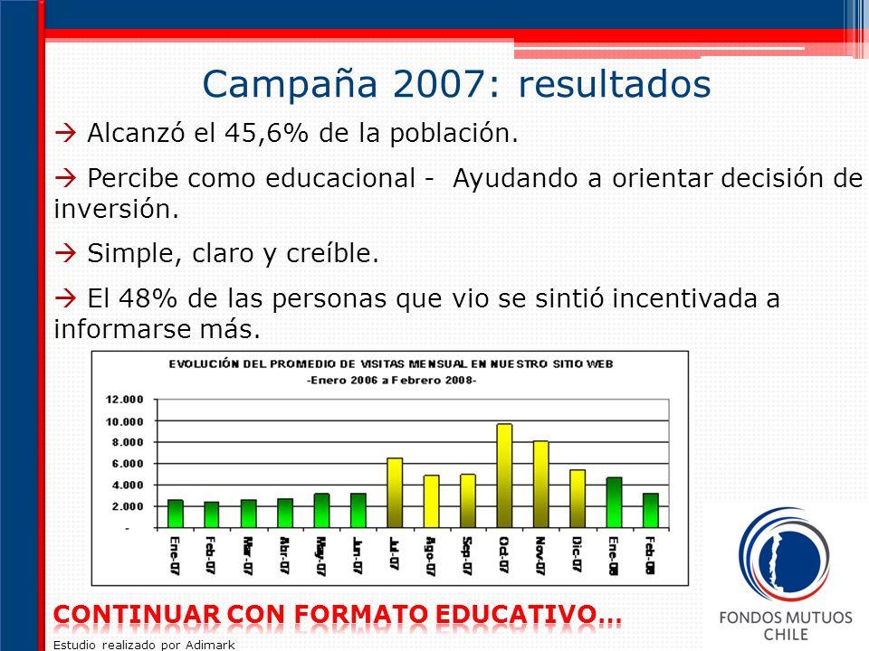 Campaña 2007: resultados Estudio realizado por Adimark Alcanzó el 45,6% de la población.