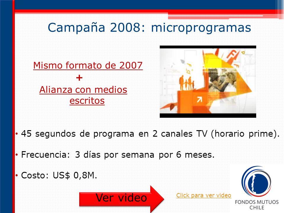 Mismo formato de 2007 + Alianza con medios escritos 45 segundos de programa en 2 canales TV (horario prime).