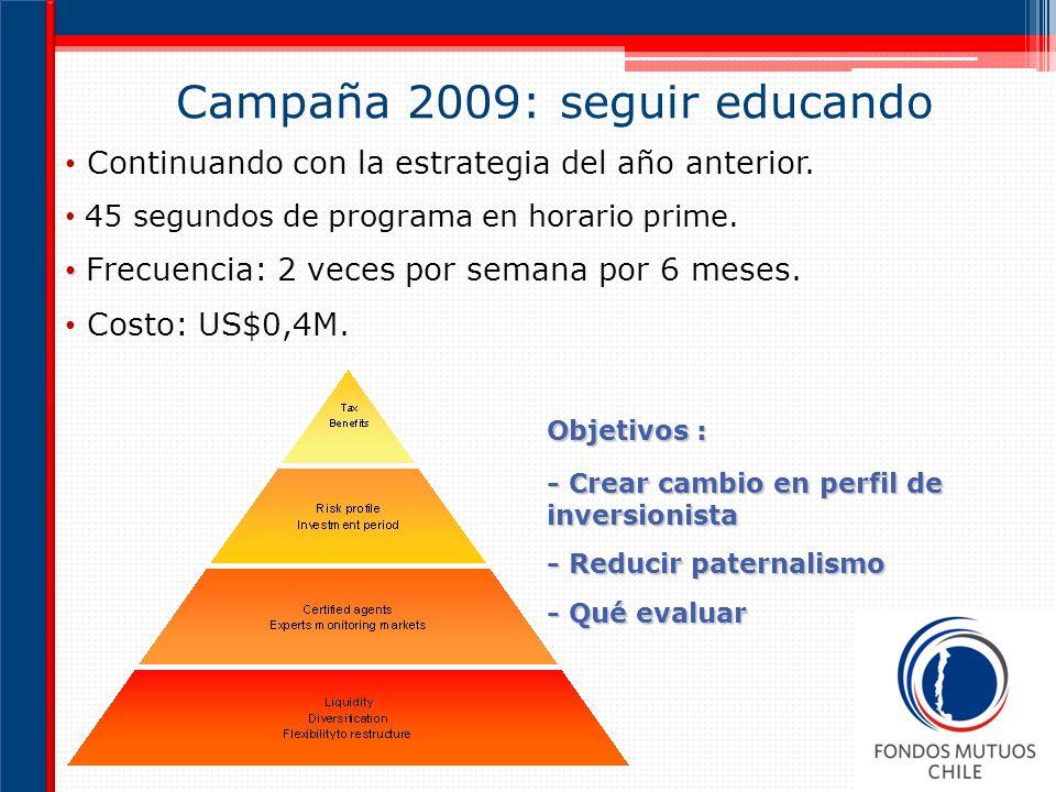 Campaña 2009: seguir educando Continuando con la estrategia del año anterior.
