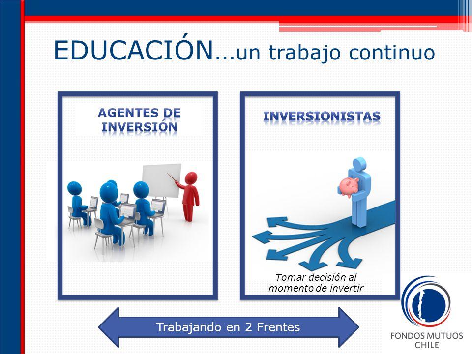 EDUCACIÓN… un trabajo continuo Trabajando en 2 Frentes Tomar decisión al momento de invertir